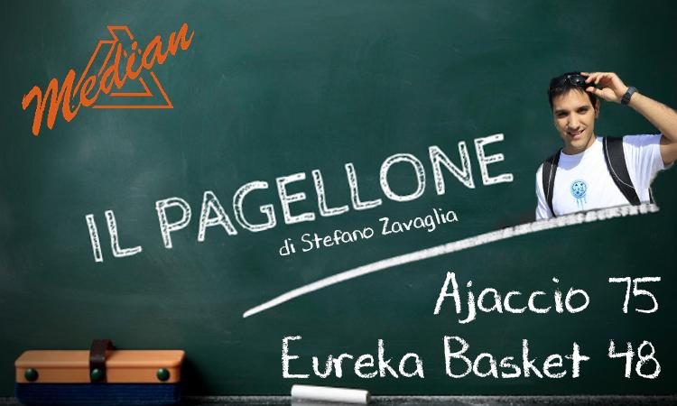 13/03/2019: Ajaccio – Eureka Basket 75-48